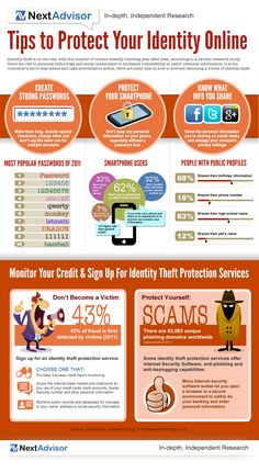 This is important! How to protect yourself from identity theft online. #security #identity #protection #infographics