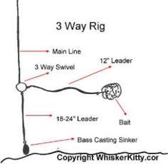 3 way rig