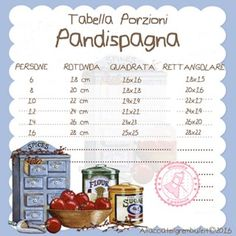 TABELLA PORZIONI PAN DI SPAGNA Fall Recipes, Sweet Recipes, Rice Recipes, Food Wallpaper, Protein Shake Recipes, No Bake Bars, Cooking For One, Wonderful Recipe, Cake Decorating Tips