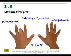 www.weblearning.estranky.cz - Fotoalbum - Matematika - Nasobilka na prstech - 3_krat_9