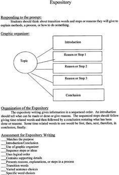 Nice Graphic Organizer To Use. Expository