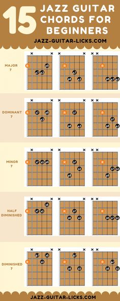 15 Basic Jazz Guitar Chords For Beginners - Infographic Guitar Scales Charts, Guitar Chords And Scales, Jazz Guitar Chords, Jazz Guitar Lessons, Music Theory Guitar, Guitar Tabs Songs, Guitar Chords Beginner, Music Chords, Guitar For Beginners