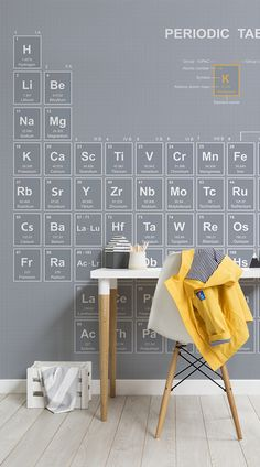 Periodic Table Wall Mural Make learning fun with this periodic table wallpaper. Cool greys help to make this suitably stylish wallpaper design look smart in any room. We think it looks great in children's bedrooms, perfect for any science lover! Bedroom Murals, Bedroom Themes, Kids Bedroom, Wall Murals, Bedroom Decor, Wallpaper Murals, Office Wallpaper, Boys Bedroom Wallpaper, Paintable Wallpaper