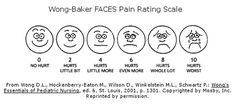 My Life with Fibromyalgia Pain: Finally! A Pain Scale that Makes Sense for Chronic Pain Sufferers