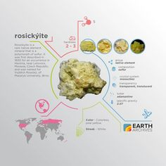 Rosickýite was first described in 1930 for an occurrence in Havirna near Letovice Moravia Czech Republic and was named for Vojtĕch Rosický of Masaryk University Brno. #science #nature #geology #minerals #rocks #infographic #earth #rosickýite #brno #czechrepublic