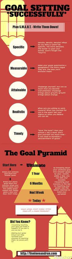How To Successfully Set Goals #infographic