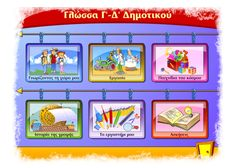 Εισαγωγή στην εφαρμογή Primary School, Packaging, Technology, Education, Blog, Pictures, Ideas, Photos, Upper Elementary