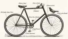 bicycle art - Google Search