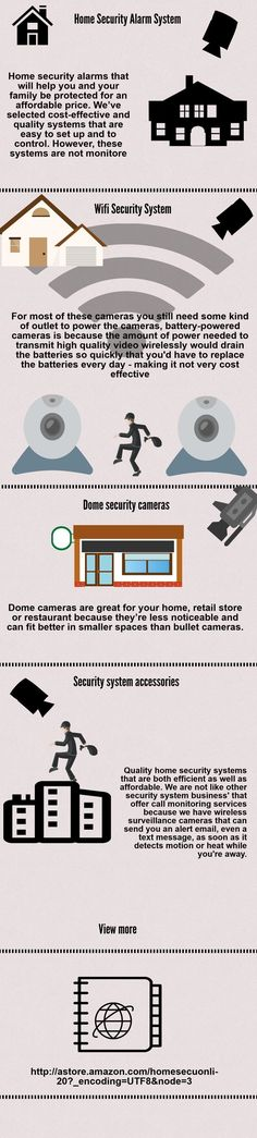 Protect your home or your business with a wireless surveillance camera…