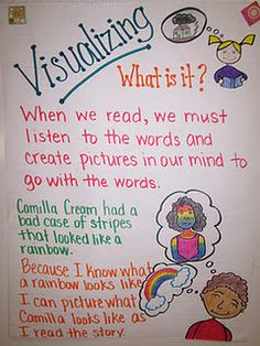 visualizing anchor chart and other reading anchor charts Visualizing Anchor Chart, Ela Anchor Charts, Reading Anchor Charts, Reading Lessons, Reading Skills, Teaching Reading, Teaching Ideas, Guided Reading, Teaching Language Arts