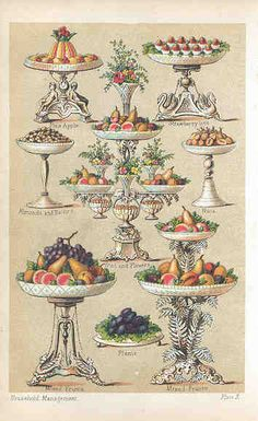 Fruits Vintage Food, Vintage Recipes, Vintage Art, Victorian Cookbooks, Tree House Drawing, Table Etiquette, Decoupage Vintage, Dollhouse Accessories, Art For Art Sake
