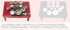 Korean table setting and manners