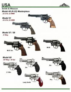 Smith And Wesson Revolvers, Smith Wesson, Photography Cheat Sheets, Gun Art, Survival Weapons, Survival Equipment, Weapon Concept Art, Military Weapons, Black Labs