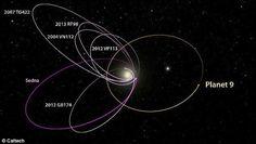 「第9惑星」は、太陽系に捕われた放浪する惑星である可能性が浮上