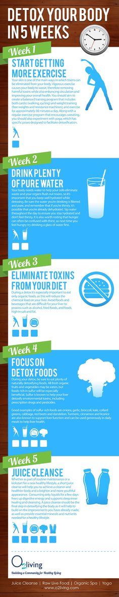 Why juice cleanse? How to detox your body in 5 WEEKS!