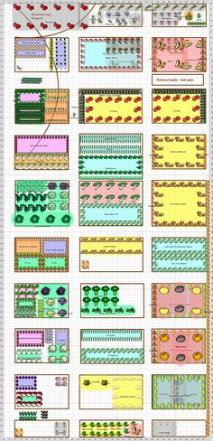 Garden Plan - First Plan Garden Plan - First Plan Gardening Supplies, Gardening Tips, Vegetable Garden Planning, New Things To Try, City Farm, Victory Garden, Square Foot Gardening, Clay Soil, Landscaping