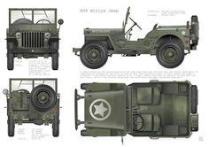 As raízes da Willys estão na Standard Wheel Company, uma fábrica de automóveis de um e de dois cilindros criada em 1902 na cidade americana de Terre Haute, no e
