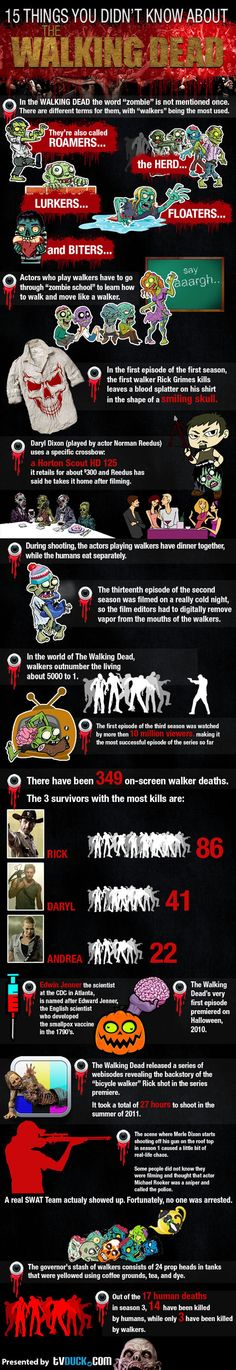 15 Things you didn't know about The Walking Dead.