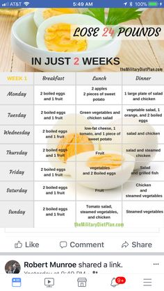 Boiled Egg Diet plan: Here's How You Shed 10 Pounds In One particular Week! Weight Loss Eating Plan, Diet Plans To Lose Weight, How To Lose Weight Fast, Weight Loss Food, Lose Weight In A Week, Quick Weight Loss Diet, Losing Weight Fast, Diet And Nutrition, Health Diet