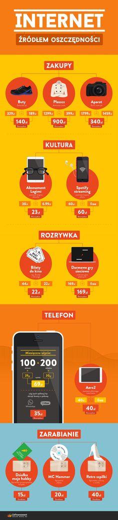 Internet źródłem oszczędności