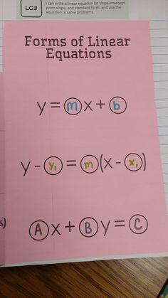 Math = Love: Linear Graphs Interactive Notebook Pages Maths Algebra, Math Tutor, Teaching Math, Math Teacher, Teaching Aids, Teacher Stuff, Love Math, Fun Math, Math Notes