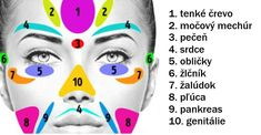 Ancient Remedies Our face is the mirror of our internal health! An ancient Chinese technique known as face mapping tells us more about our internal health and what can we do to change and improve that! Holistic Remedies, Natural Home Remedies, Holistic Healing, Health Remedies, Face Mapping, The Face, Acne Causes, Facial Muscles, Face Reveal