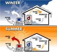 10 Energy Saving Tips for Winter Months