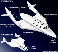Virgin Galactic Unveils Spaceship Two