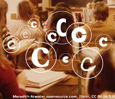 Podstawowe informacje związane z prawami autorskimi - CEO...