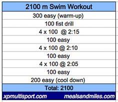 2100m Swim Workout.png