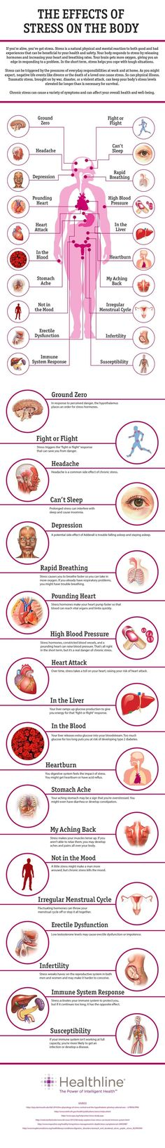20 effects of stress on the body, and how to naturally reduce stress. Constant stress can increase your risk for long-term health issues like heart attack and diabetes. Learn the toll stress can take on the body. Health And Beauty, Health And Wellness, Health Tips, Mental Health, Health Care, Health Fitness, Wellness Mama, Wellness Quotes, Health Resources