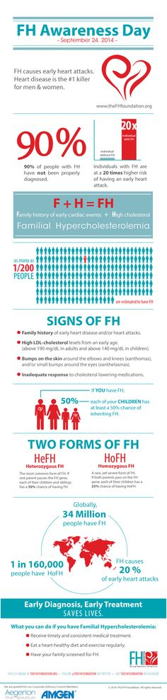 FH Awareness Day is September 24! Learn more about familial hypercholesterolemia from the @fhfoundation http://thefhfoundation.org/fh-awareness-day/