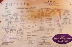 Home Works: The Srimad Bhagavatam Family Tree