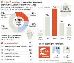 Pourquoi les Français choisissent leurs vacances à la dernière minute