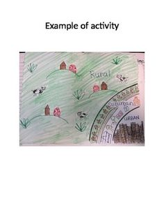 Types of Communities Lesson - Urban, Suburban, and Rural TeachersPayTeachers
