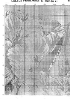 Cross Stitch Flowers, Cross Stitch Patterns, Cross Stitch Collection, Tulips, Floral, Dots, Punto De Cruz, Flowers, Tulip