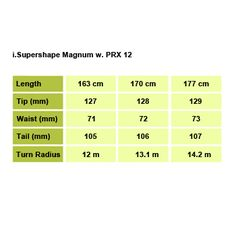 i.Supershape Magnum w. PRX 12 Size Chart Head Skis, Skiing, Size Chart, Pure Products, Crows, Lotus, Black, Spoon, Ski