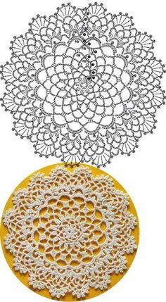 Captivating All About Crochet Ideas. Awe Inspiring All About Crochet Ideas. Free Crochet Doily Patterns, Crochet Doily Diagram, Crochet Circles, Crochet Motifs, Crochet Art, Crochet Round, Thread Crochet, Vintage Crochet, Crochet Designs