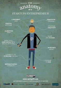 La anatomía de los emprendedores de startups. Todo se trata de corazón y pasión.
