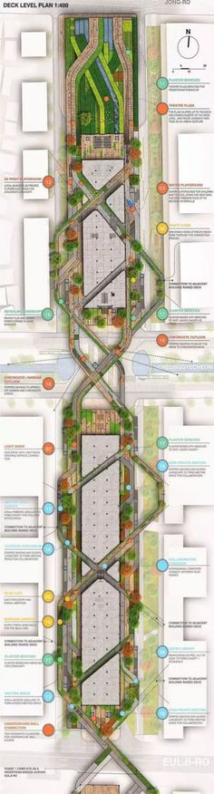Landscape Architect // Landscape Architecture Degree & Aesthetics, Drawing, IT, … - Architecture Design Ideas Landscape Architecture Degree, Landscape And Urbanism, Landscape Sketch, Landscape Design Plans, Urban Landscape, Landscape Art, Architecture Art, Classical Architecture, Ancient Architecture