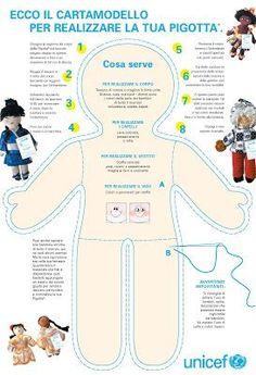 Se vuoi aiutare l'UNICEF puoi farlo in modo semplice e creativo. Basta realizzare a mano una bambola di pezza, una PIGOTTA. Nonni, bambin...
