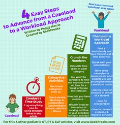 4 Easy Steps to Advance from a Caseload to a Workload Approach – SeekFreaks