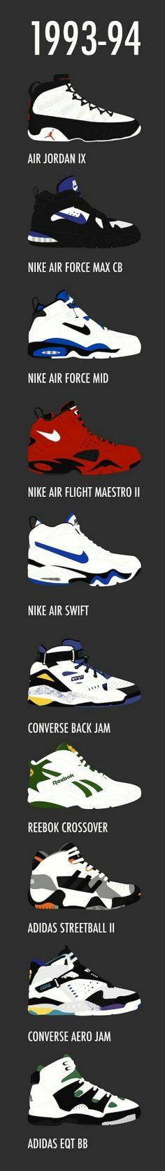 125 Best Old School Kicks images in 2019 | Sneakers nike