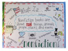 2nd Grade Shenanigans: We're All JACKED UP on Nonfiction!!!!