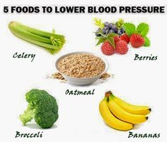 When you deal with a high blood pressure healthy diet is necessary. Reduce consumption of fat, salt, sugar and stimulants (coffee, strong tea, alcoholic beverages and smoking). Moderate coffee consumption doesn't cause high blood pressure, unless you drink a lot of coffee in combination with cigarettes.