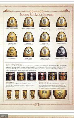Imperial fist markings