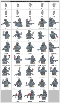 hand signals - For your own use, and so when they come to your place, you know what they're saying
