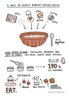 Gems: Food Week - Illustrated Recipes