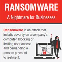 What is ransomware? What damage can it cause businesses? Download the infographic that responds to these questions and more.