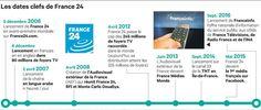 France 24 fête ses dix ans et met l'accent sur le numérique